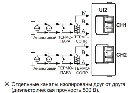 Плата универсального входа (KRN-UI2) артикул A5950000086
