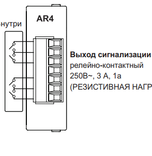 Плата выхода сигнализации [KRN-AR4 (релейный выход) артикул A5950000089