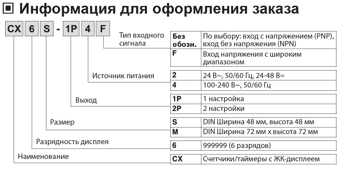 vybor-schetchikov-serii-cx
