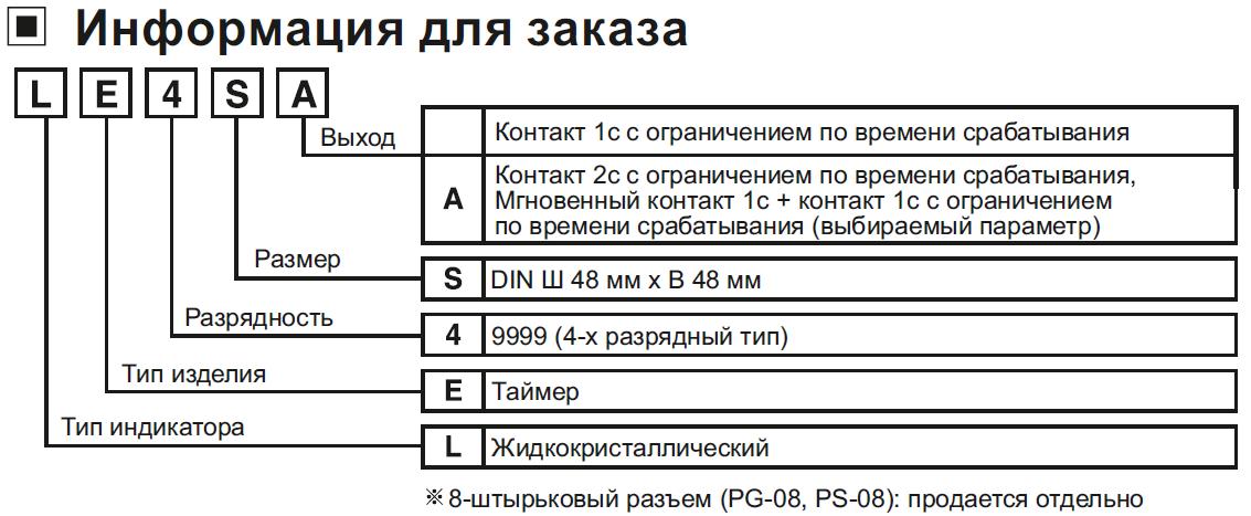 vybor-tajmera-le4s