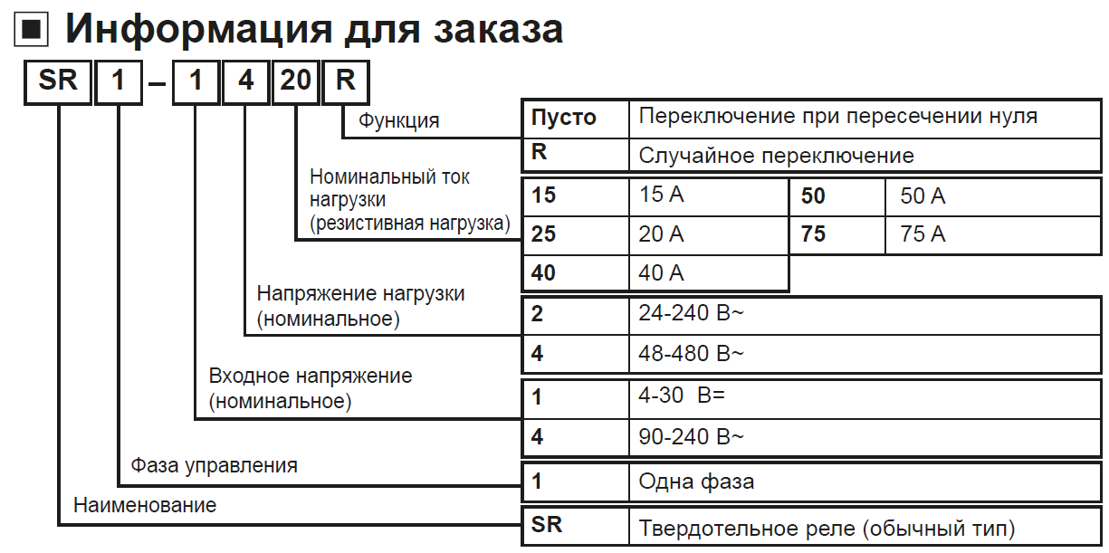 vybor-tverdotelnyh-rele-sr1