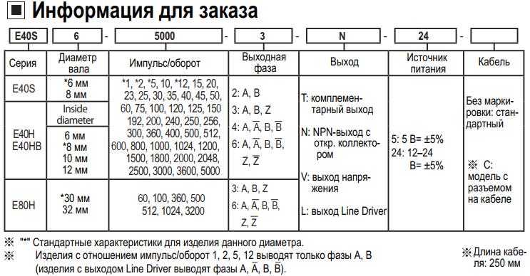 Выбор инкрементального энкодера серии E40H