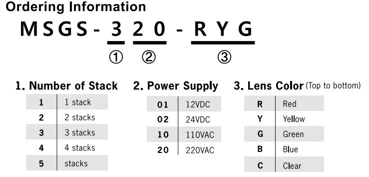 выбор сигнальной колонны серии MSGS